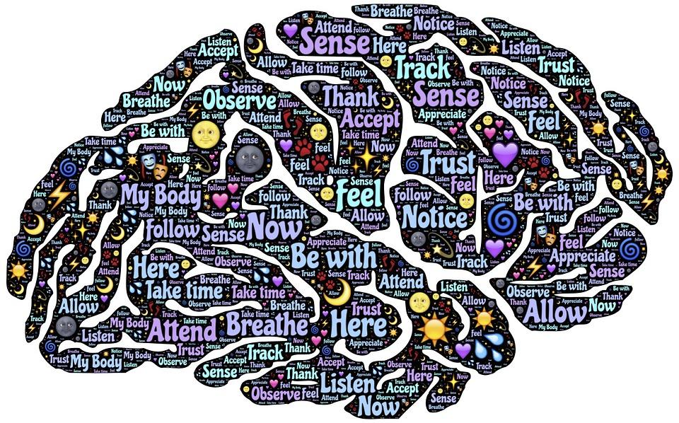 Exercices de pleine conscience